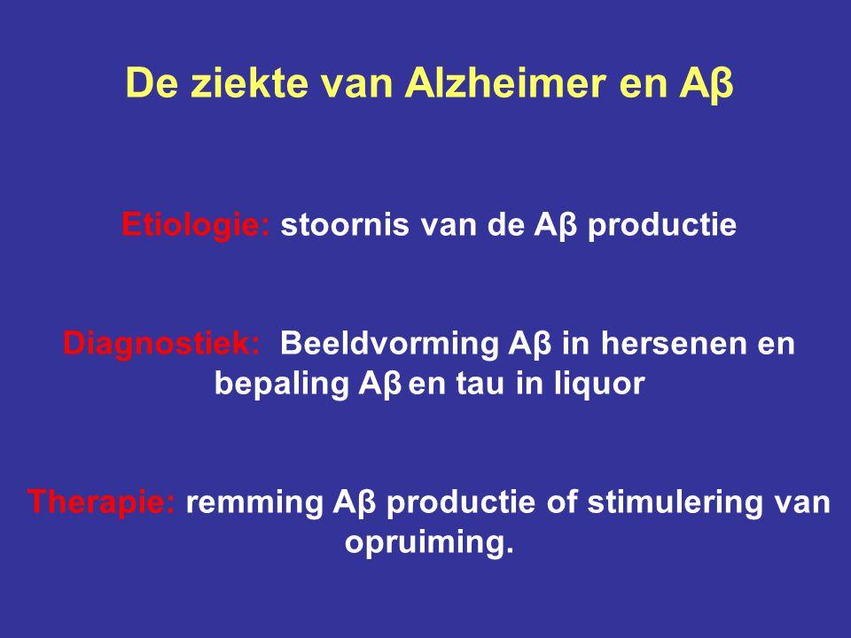 De ziekte van Alzheimer en Aβ Etiologie: stoornis van de Aβ productie Diagnostiek: Beeldvorming Aβ in hersenen en bepaling Aβ en tau in liquor Therapi