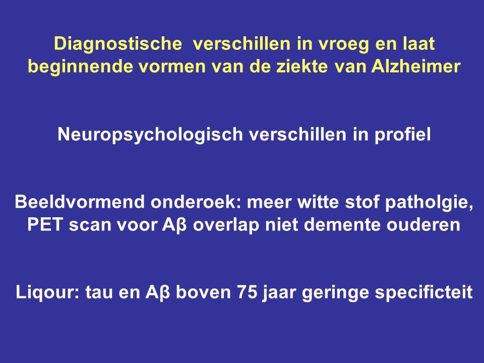 Diagnostische verschillen in vroeg en laat beginnende vormen van de ziekte van Alzheimer Neuropsychologisch verschillen in profiel Beeldvormend ondero
