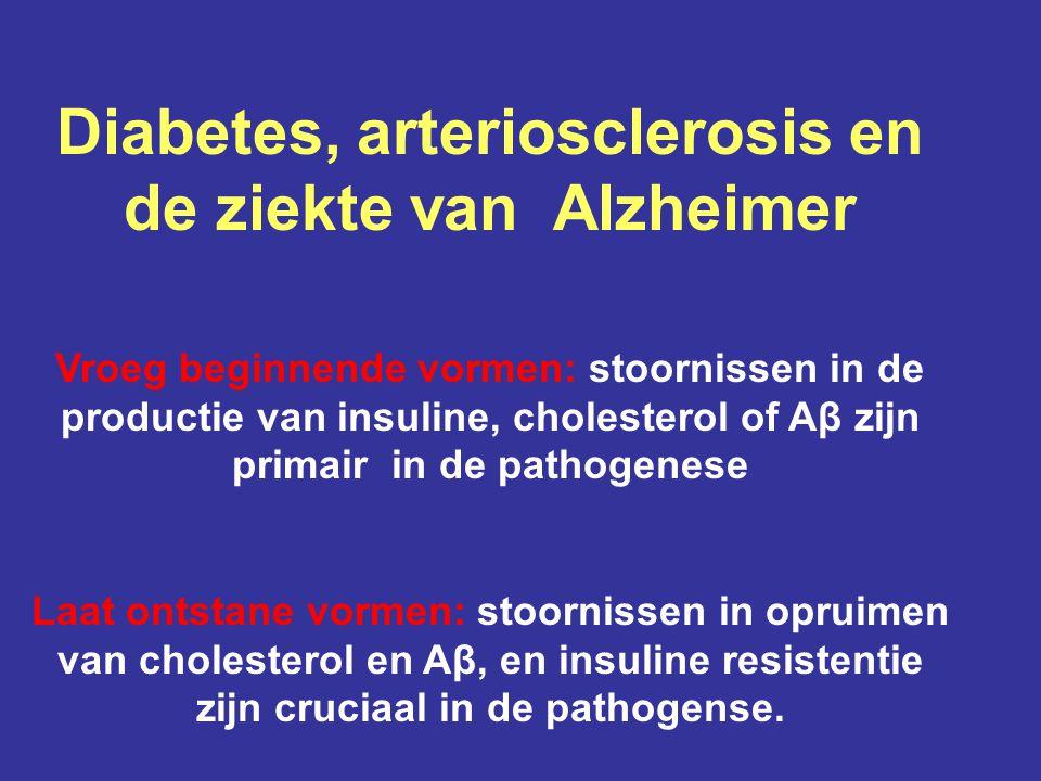 Diabetes, arteriosclerosis en de ziekte van Alzheimer Vroeg beginnende vormen: stoornissen in de productie van insuline, cholesterol of Aβ zijn primai