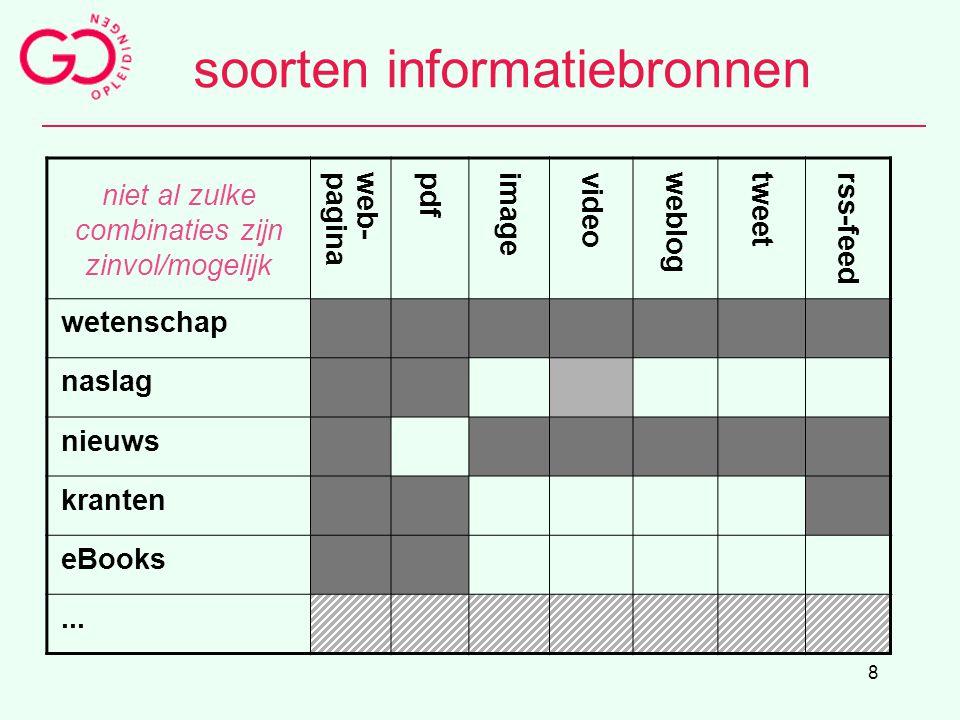 8 soorten informatiebronnen niet al zulke combinaties zijn zinvol/mogelijk web-pagina pdf image video weblog tweet rss-feed wetenschap naslag nieuws k