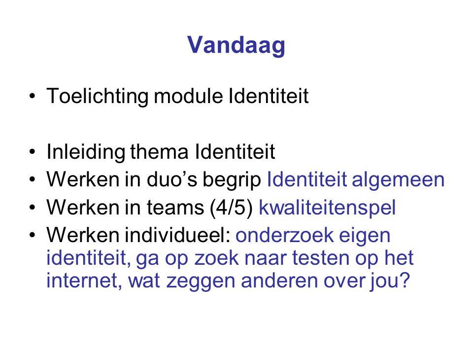 Vandaag Toelichting module Identiteit Inleiding thema Identiteit Werken in duo's begrip Identiteit algemeen Werken in teams (4/5) kwaliteitenspel Werk