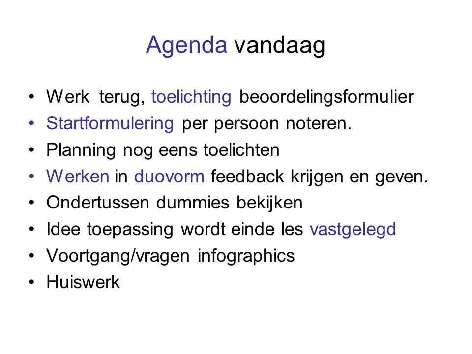 Agenda vandaag Werk terug, toelichting beoordelingsformulier Startformulering per persoon noteren.