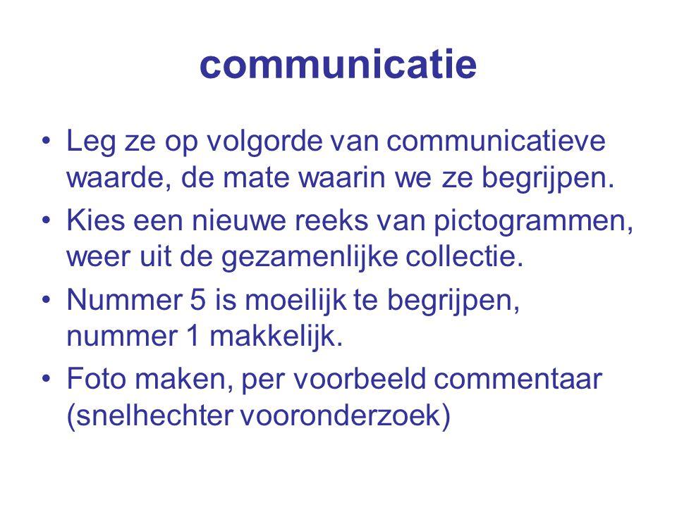 communicatie Leg ze op volgorde van communicatieve waarde, de mate waarin we ze begrijpen. Kies een nieuwe reeks van pictogrammen, weer uit de gezamen