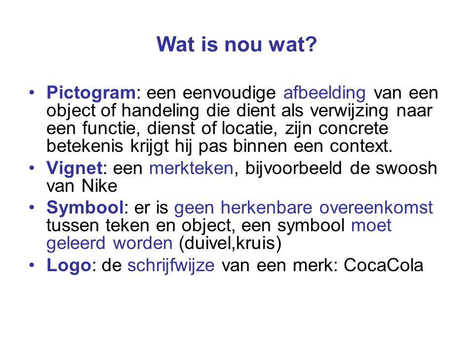 Wat is nou wat? Pictogram: een eenvoudige afbeelding van een object of handeling die dient als verwijzing naar een functie, dienst of locatie, zijn co