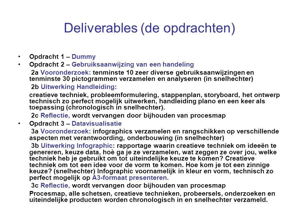Deliverables (de opdrachten) Opdracht 1 – Dummy Opdracht 2 – Gebruiksaanwijzing van een handeling 2a Vooronderzoek: tenminste 10 zeer diverse gebruiks