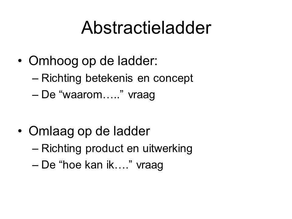"""Abstractieladder Omhoog op de ladder: –Richting betekenis en concept –De """"waarom….."""" vraag Omlaag op de ladder –Richting product en uitwerking –De """"ho"""