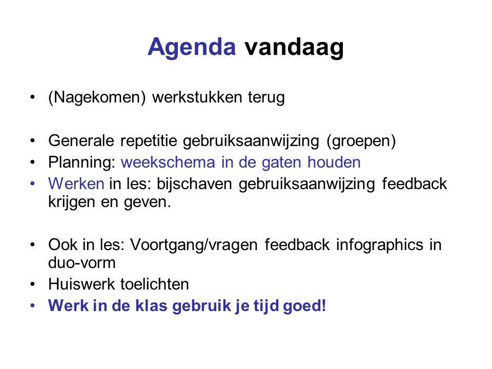 Agenda vandaag (Nagekomen) werkstukken terug Generale repetitie gebruiksaanwijzing (groepen) Planning: weekschema in de gaten houden Werken in les: bi