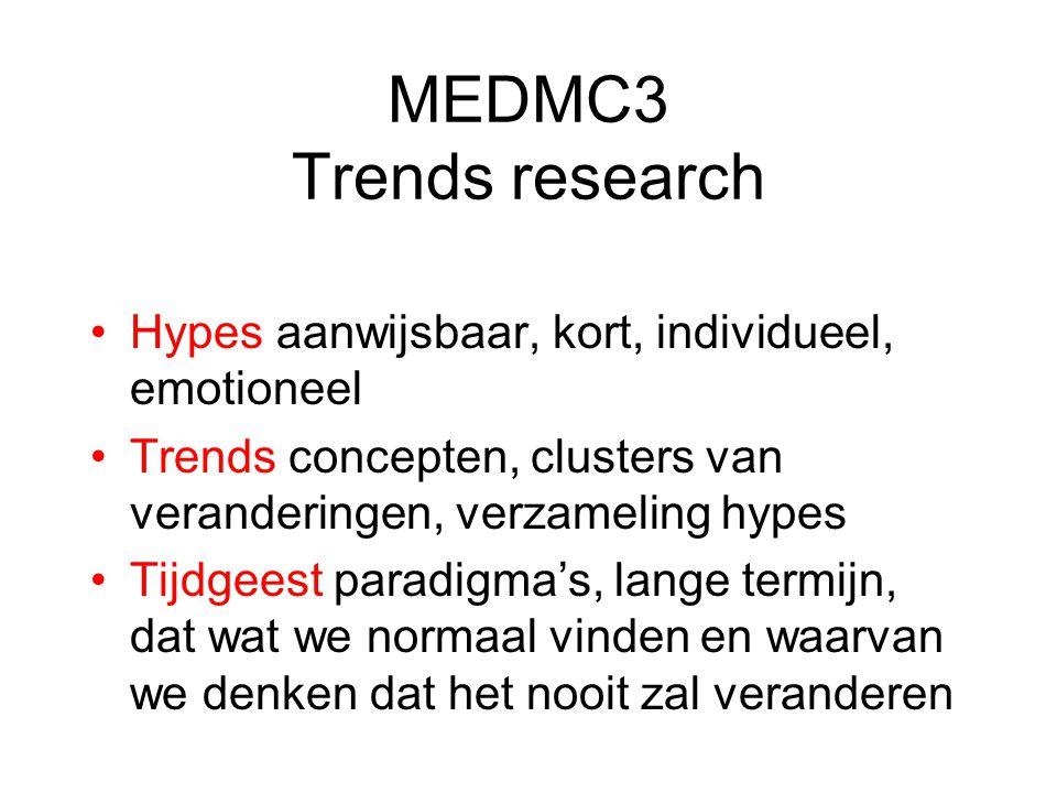 MEDMC3 Trends research Hypes aanwijsbaar, kort, individueel, emotioneel Trends concepten, clusters van veranderingen, verzameling hypes Tijdgeest paradigma's, lange termijn, dat wat we normaal vinden en waarvan we denken dat het nooit zal veranderen