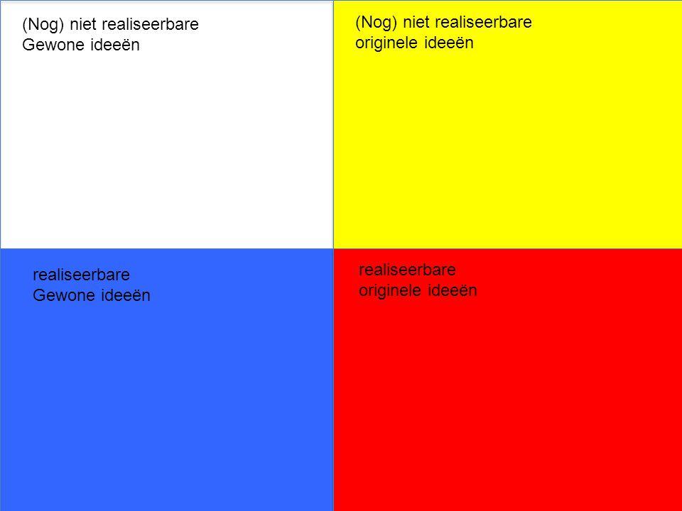 (Nog) niet realiseerbare Gewone ideeën realiseerbare Gewone ideeën (Nog) niet realiseerbare originele ideeën realiseerbare originele ideeën