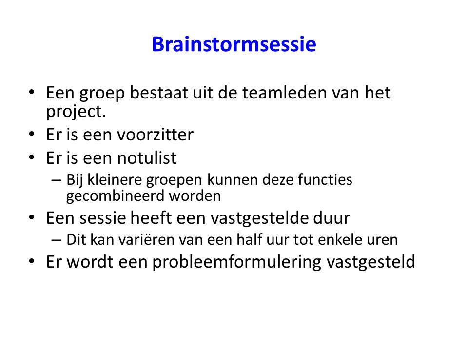 Brainstormsessie Een groep bestaat uit de teamleden van het project.