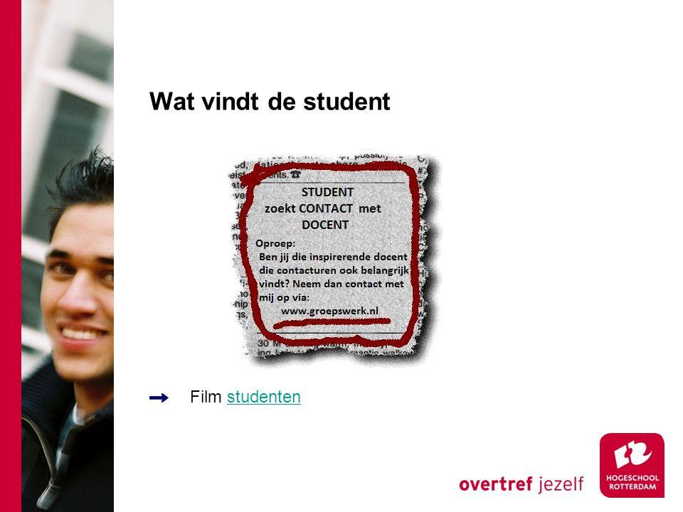 Wat vindt de student Film studentenstudenten