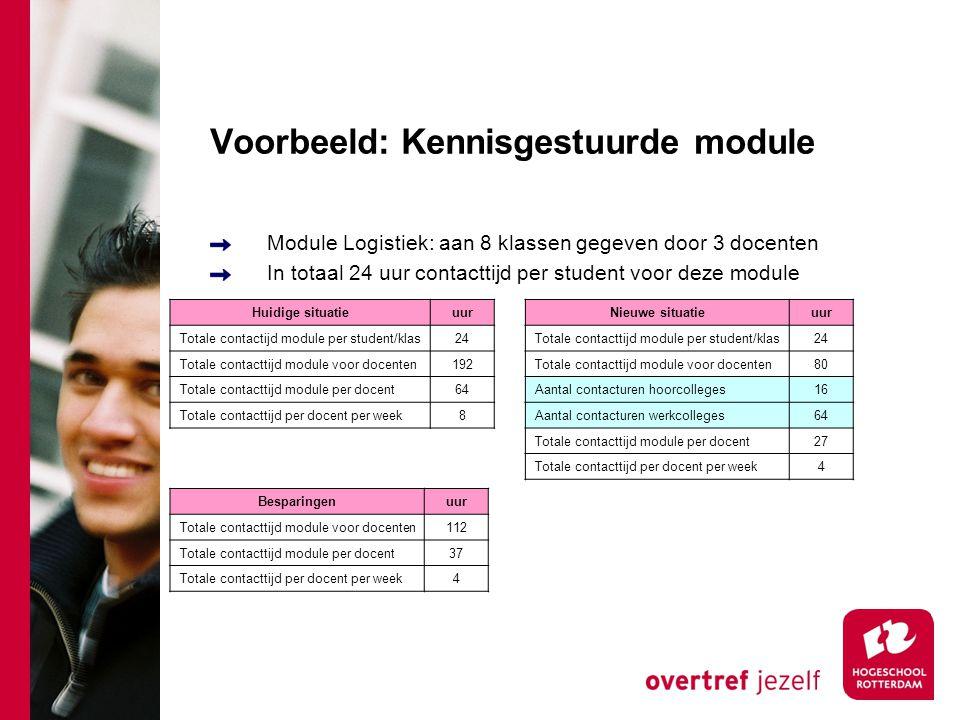 Voorbeeld: Kennisgestuurde module Module Logistiek: aan 8 klassen gegeven door 3 docenten In totaal 24 uur contacttijd per student voor deze module Hu