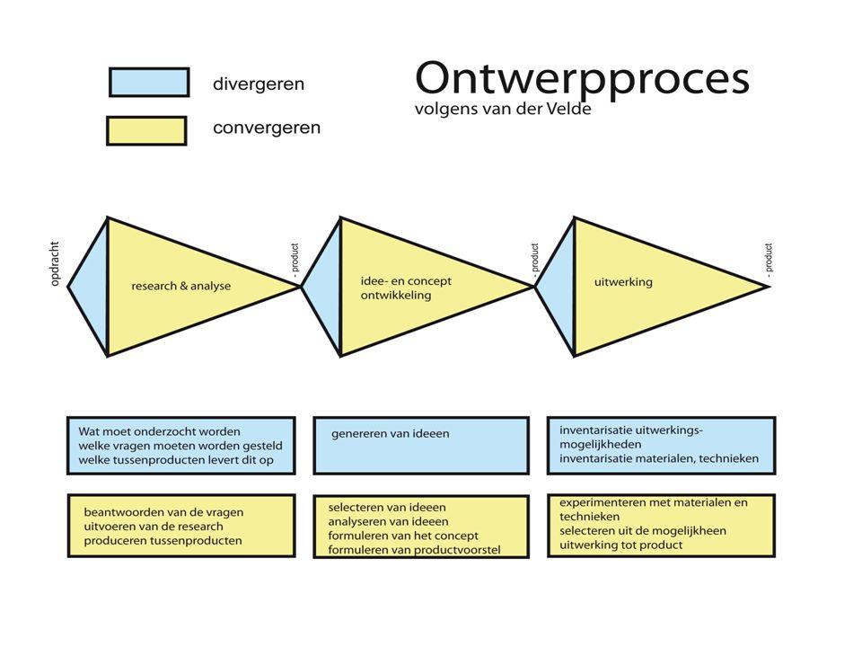 6 o Werken volgens planning/ ontwerp procedure aan opdracht 3.