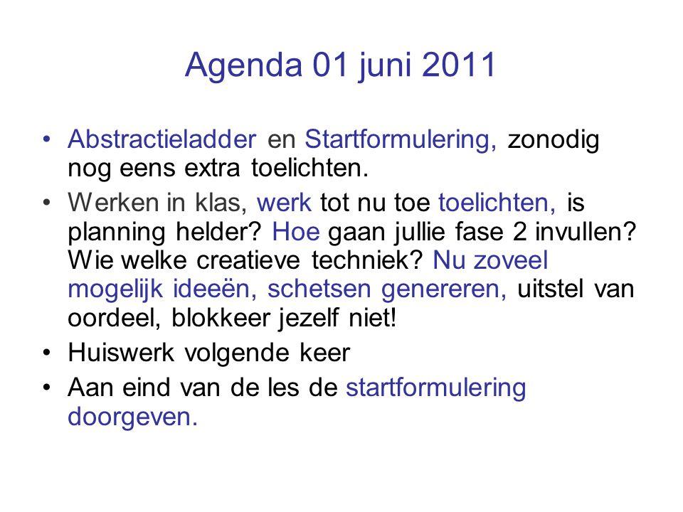 Agenda 01 juni 2011 Abstractieladder en Startformulering, zonodig nog eens extra toelichten.