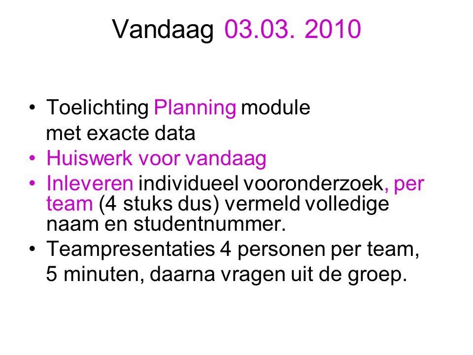 Planning Module zie ook modulewijzer.