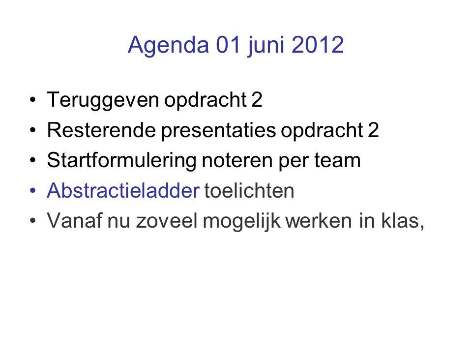 Agenda 01 juni 2012 Teruggeven opdracht 2 Resterende presentaties opdracht 2 Startformulering noteren per team Abstractieladder toelichten Vanaf nu zo