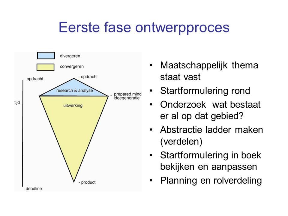 Eerste fase ontwerpproces Maatschappelijk thema staat vast Startformulering rond Onderzoek wat bestaat er al op dat gebied? Abstractie ladder maken (v