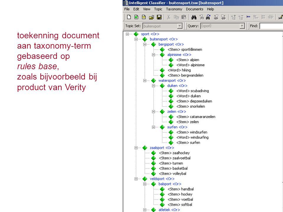 toekenning document aan taxonomy-term gebaseerd op rules base, zoals bijvoorbeeld bij product van Verity