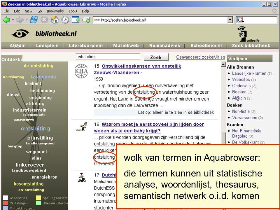wolk van termen in Aquabrowser: die termen kunnen uit statistische analyse, woordenlijst, thesaurus, semantisch netwerk o.i.d. komen