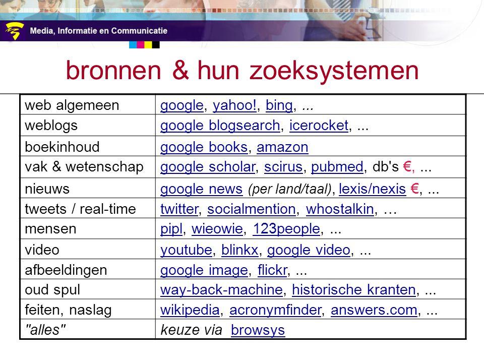 bronnen & hun zoeksystemen web algemeengooglegoogle, yahoo!, bing,...yahoo!bing weblogsgoogle blogsearchgoogle blogsearch, icerocket,...icerocket boekinhoudgoogle booksgoogle books, amazonamazon vak & wetenschapgoogle scholargoogle scholar, scirus, pubmed, db s €,...sciruspubmed nieuwsgoogle newsgoogle news (per land/taal), lexis/nexis €,...lexis/nexis tweets / real-timetwittertwitter, socialmention, whostalkin, …socialmentionwhostalkin mensenpiplpipl, wieowie, 123people,...wieowie123people videoyoutubeyoutube, blinkx, google video,...blinkxgoogle video afbeeldingengoogle imagegoogle image, flickr,...flickr oud spulway-back-machineway-back-machine, historische kranten,...historische kranten feiten, naslagwikipediawikipedia, acronymfinder, answers.com,...acronymfinderanswers.com alles keuze via browsysbrowsys