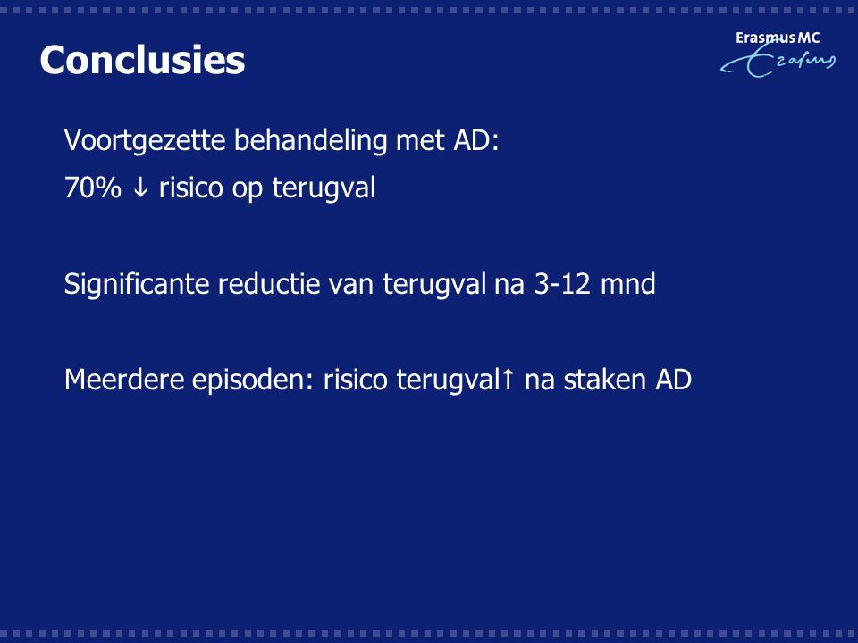 Conclusies  Voortgezette behandeling met AD:  70%  risico op terugval  Significante reductie van terugval na 3-12 mnd  Meerdere episoden: risico