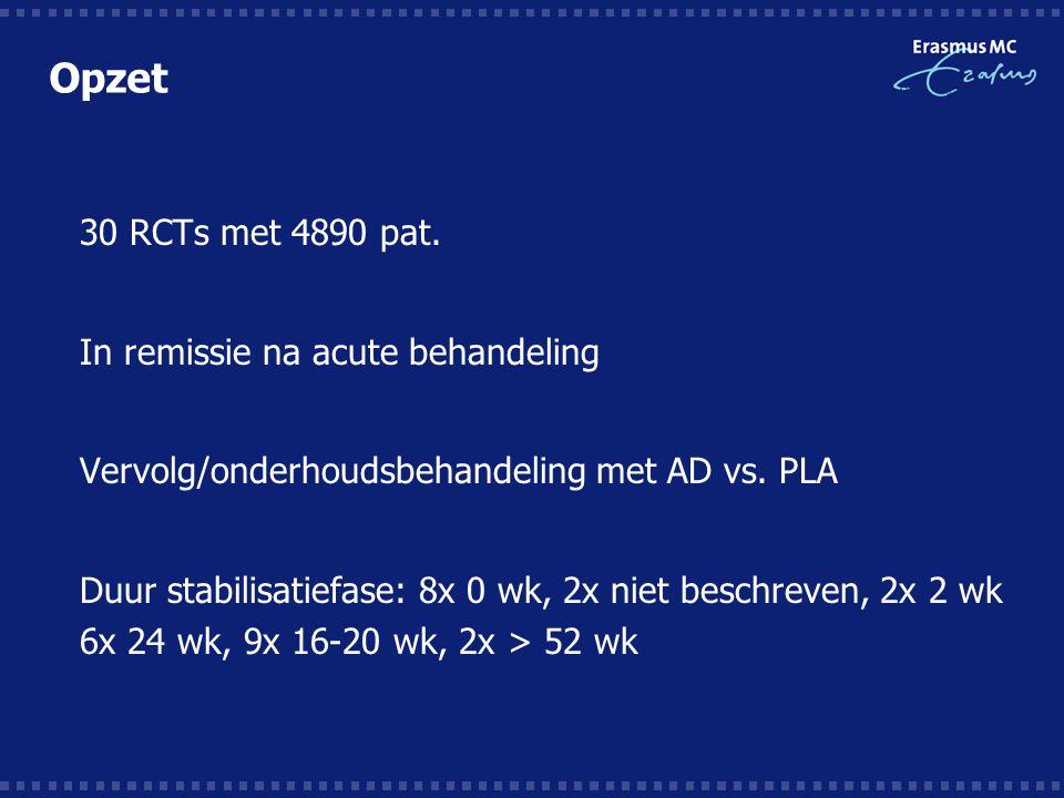 Opzet  30 RCTs met 4890 pat.  In remissie na acute behandeling  Vervolg/onderhoudsbehandeling met AD vs. PLA  Duur stabilisatiefase: 8x 0 wk, 2x n