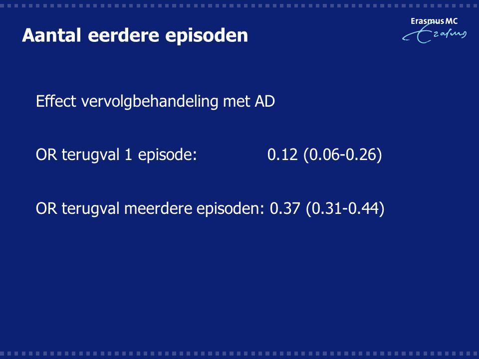 Aantal eerdere episoden  Effect vervolgbehandeling met AD  OR terugval 1 episode: 0.12 (0.06-0.26)  OR terugval meerdere episoden: 0.37 (0.31-0.44)