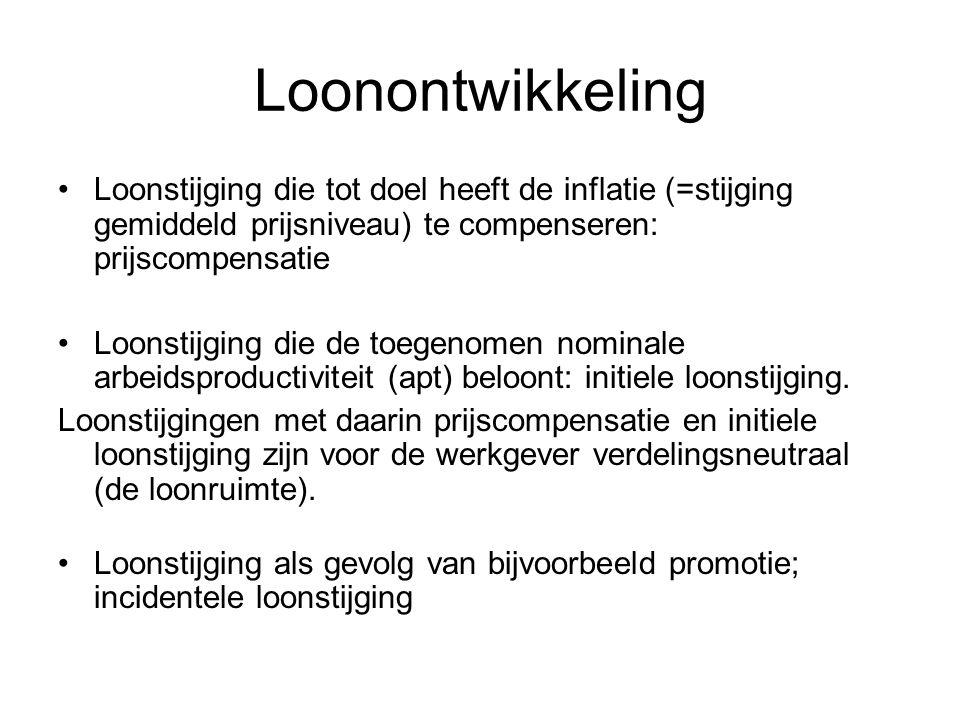 Loonontwikkeling Loonstijging die tot doel heeft de inflatie (=stijging gemiddeld prijsniveau) te compenseren: prijscompensatie Loonstijging die de to