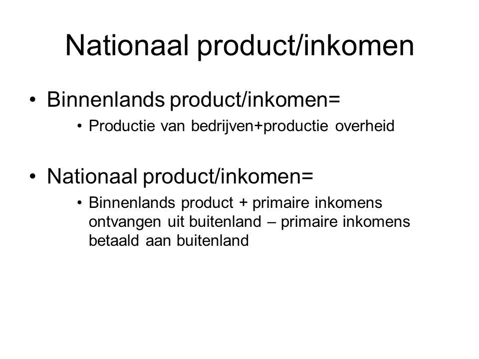 Nationaal product/inkomen Binnenlands product/inkomen= Productie van bedrijven+productie overheid Nationaal product/inkomen= Binnenlands product + primaire inkomens ontvangen uit buitenland – primaire inkomens betaald aan buitenland