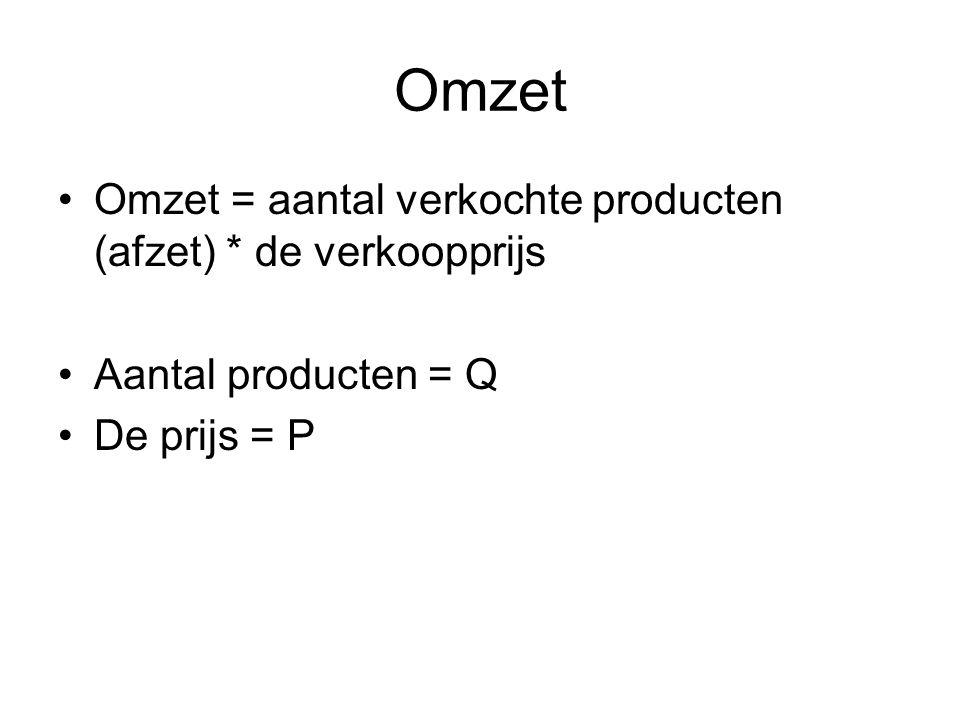 Omzet Omzet = aantal verkochte producten (afzet) * de verkoopprijs Aantal producten = Q De prijs = P