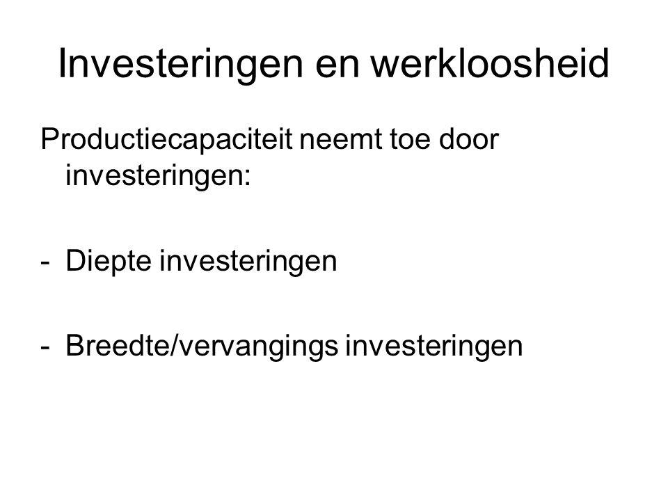 Investeringen en werkloosheid Productiecapaciteit neemt toe door investeringen: -Diepte investeringen -Breedte/vervangings investeringen