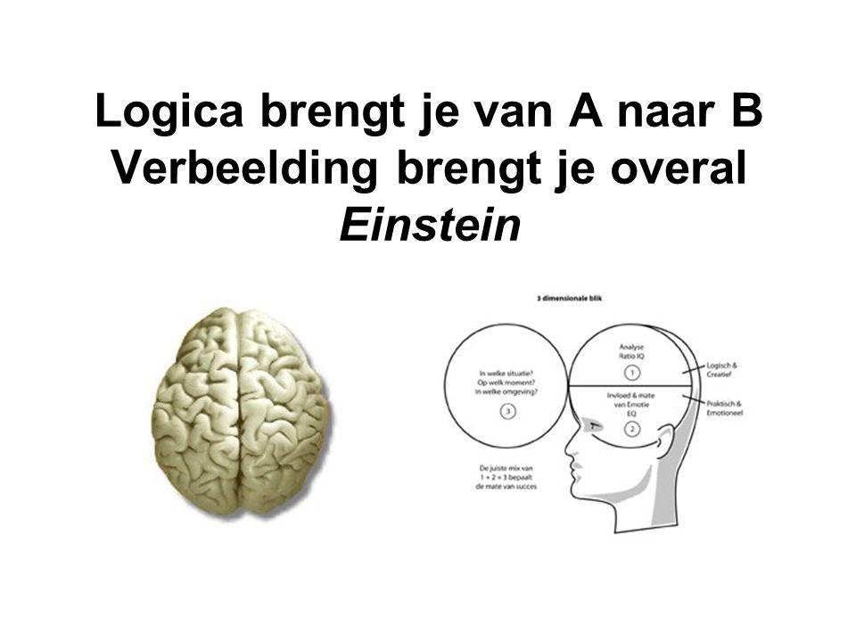 Logica brengt je van A naar B Verbeelding brengt je overal Einstein
