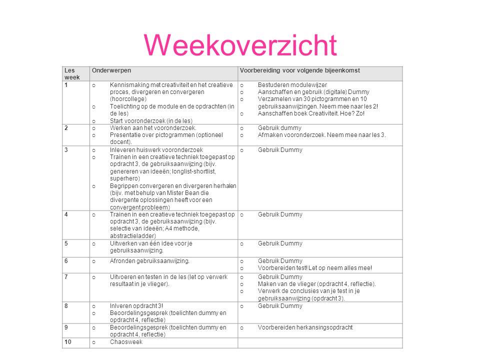 Weekoverzicht Les week OnderwerpenVoorbereiding voor volgende bijeenkomst 1 o Kennismaking met creativiteit en het creatieve proces, divergeren en con