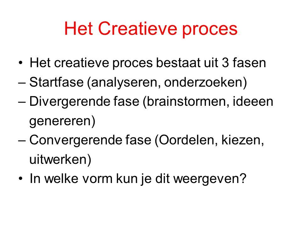 Het Creatieve proces Het creatieve proces bestaat uit 3 fasen – Startfase (analyseren, onderzoeken) – Divergerende fase (brainstormen, ideeen generere