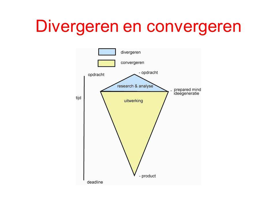 Opdracht 3: Planning Les 3 Genereren van ideeën voor een gebruiksaanwijzing, dmv creatieve technieken.