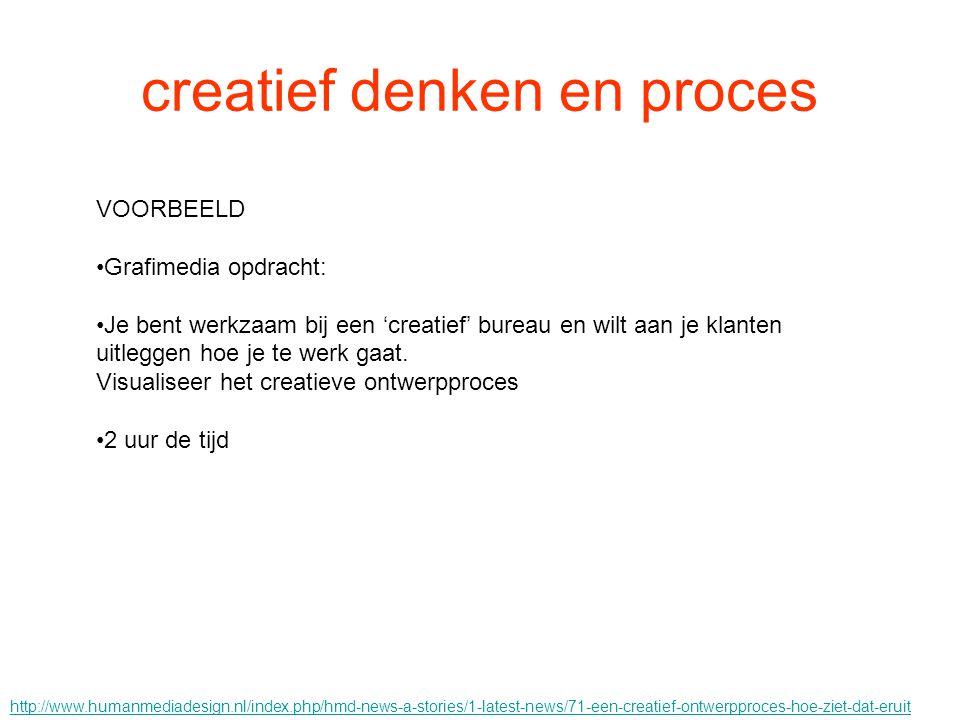 creatief denken en proces http://www.humanmediadesign.nl/index.php/hmd-news-a-stories/1-latest-news/71-een-creatief-ontwerpproces-hoe-ziet-dat-eruit V