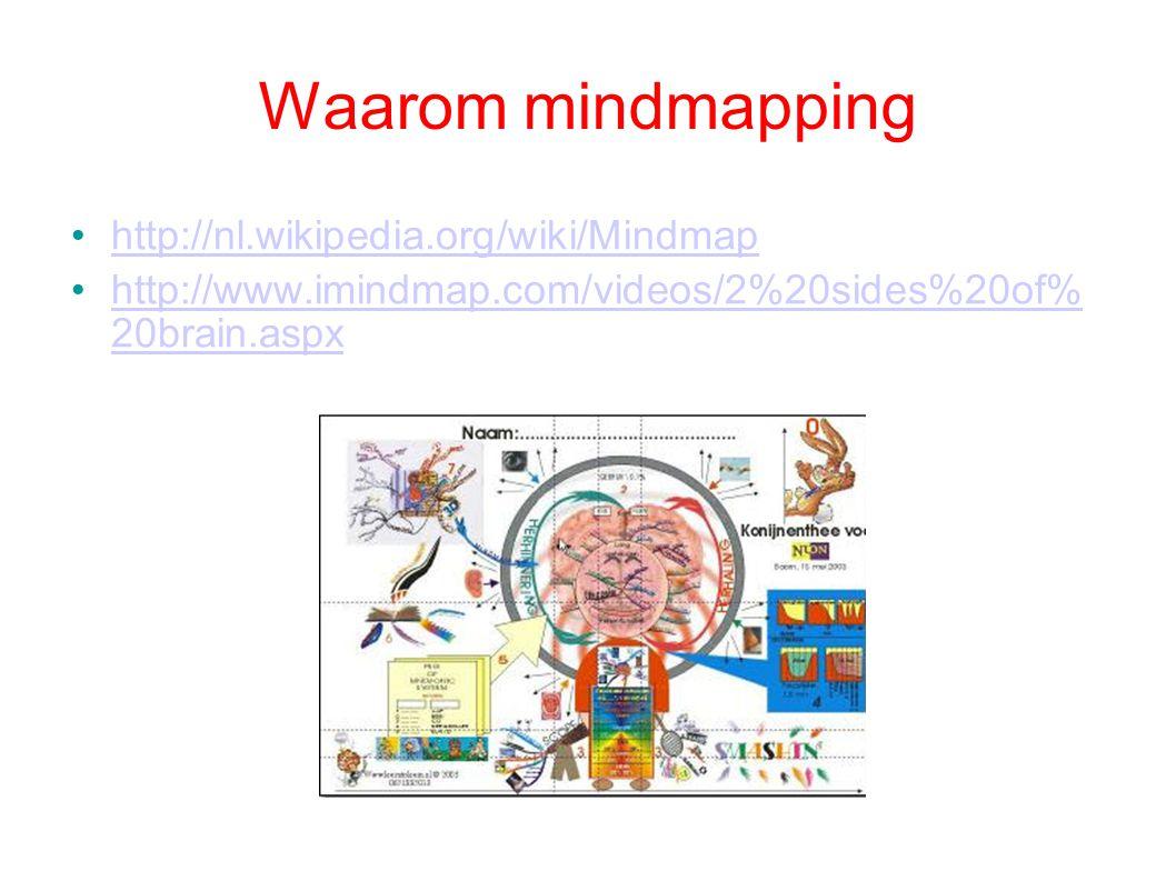 Waarom mindmapping http://nl.wikipedia.org/wiki/Mindmap http://www.imindmap.com/videos/2%20sides%20of% 20brain.aspxhttp://www.imindmap.com/videos/2%20sides%20of% 20brain.aspx