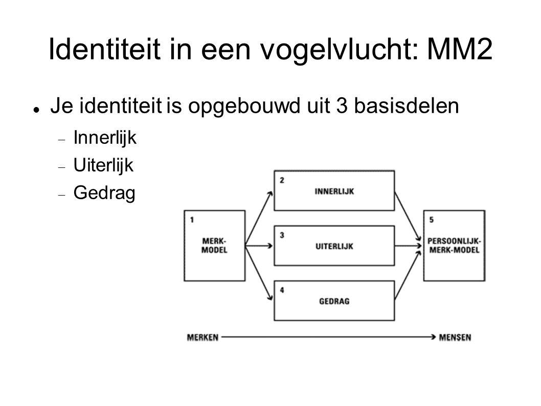 Identiteit in een vogelvlucht: MM2 Je identiteit is opgebouwd uit 3 basisdelen  Innerlijk  Uiterlijk  Gedrag