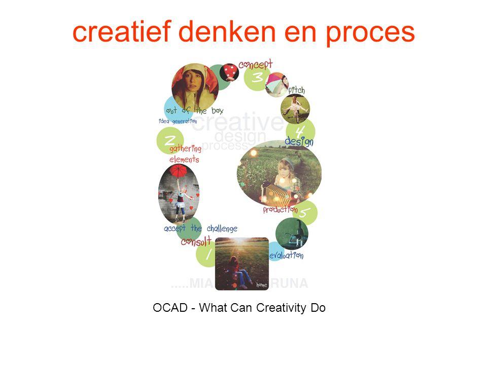 creatief denken en proces OCAD - What Can Creativity Do