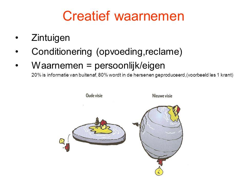 Creatief waarnemen Zintuigen Conditionering (opvoeding,reclame) Waarnemen = persoonlijk/eigen 20% is informatie van buitenaf, 80% wordt in de hersenen