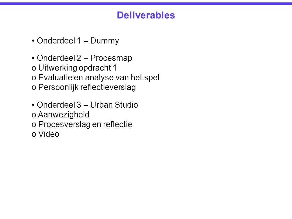 Deliverables Onderdeel 1 – Dummy Onderdeel 2 – Procesmap o Uitwerking opdracht 1 o Evaluatie en analyse van het spel o Persoonlijk reflectieverslag Onderdeel 3 – Urban Studio o Aanwezigheid o Procesverslag en reflectie o Video