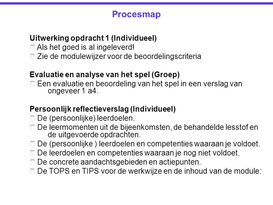 Procesmap Uitwerking opdracht 1 (Individueel)  Als het goed is al ingeleverd.