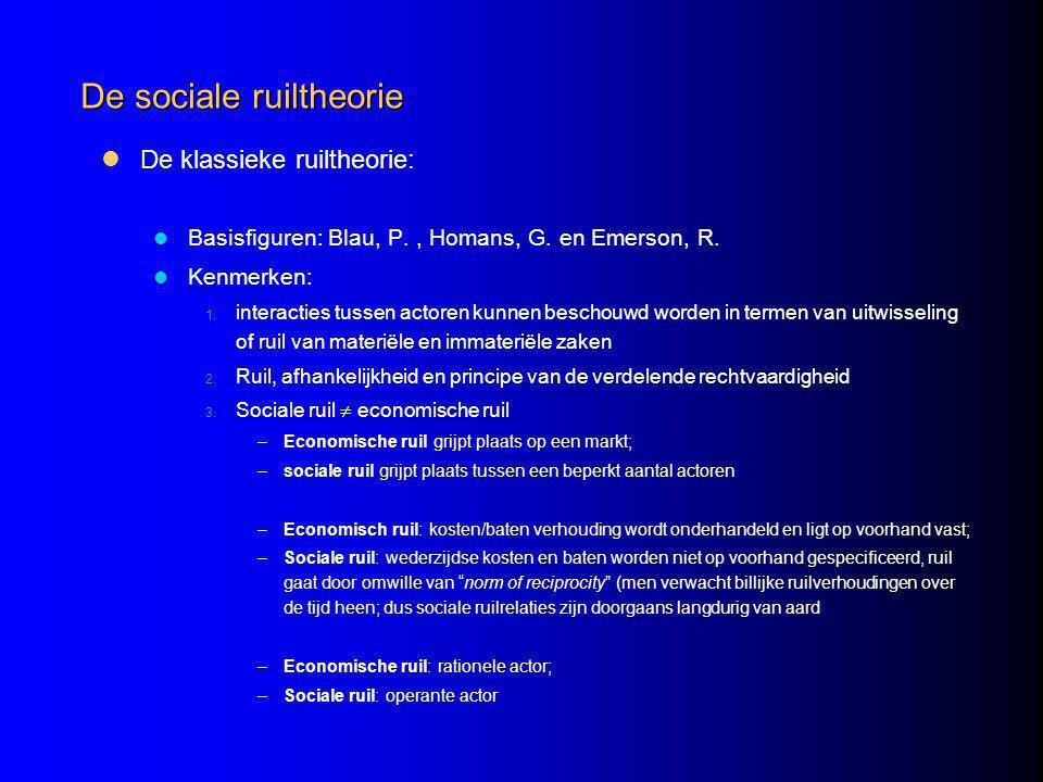 De sociale ruiltheorie De klassieke ruiltheorie: Basisfiguren: Blau, P., Homans, G.