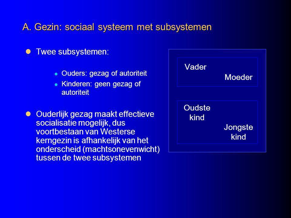 A. Gezin: sociaal systeem met subsystemen Twee subsystemen: Ouders: gezag of autoriteit Kinderen: geen gezag of autoriteit Ouderlijk gezag maakt effec