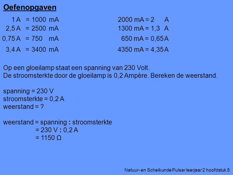 Natuur- en Scheikunde Pulsar leerjaar 2 hoofdstuk 5 Oefenopgaven 1 A=mA 2,5 A=mA 0,75 A=mA 3,4 A=mA 1000 2500 750 3400 2000 mA =A 1300 mA =A 650 mA =A