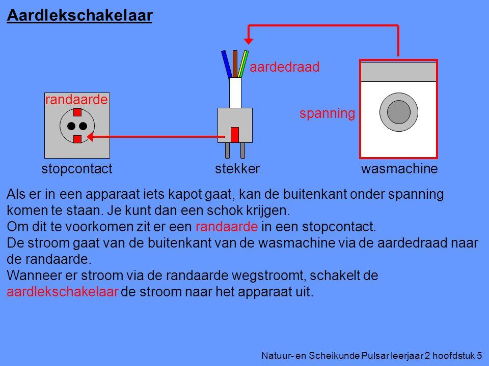 Natuur- en Scheikunde Pulsar leerjaar 2 hoofdstuk 5 Aardlekschakelaar wasmachine stekker Als er in een apparaat iets kapot gaat, kan de buitenkant ond