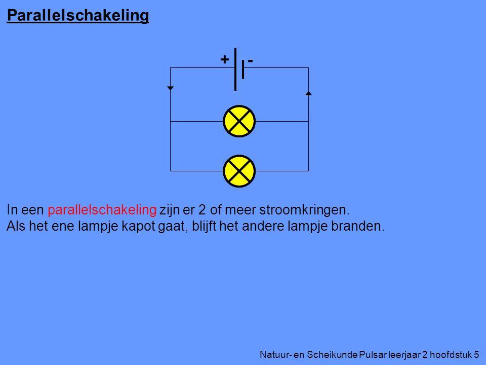 Natuur- en Scheikunde Pulsar leerjaar 2 hoofdstuk 5 Parallelschakeling In een parallelschakeling zijn er 2 of meer stroomkringen. Als het ene lampje k