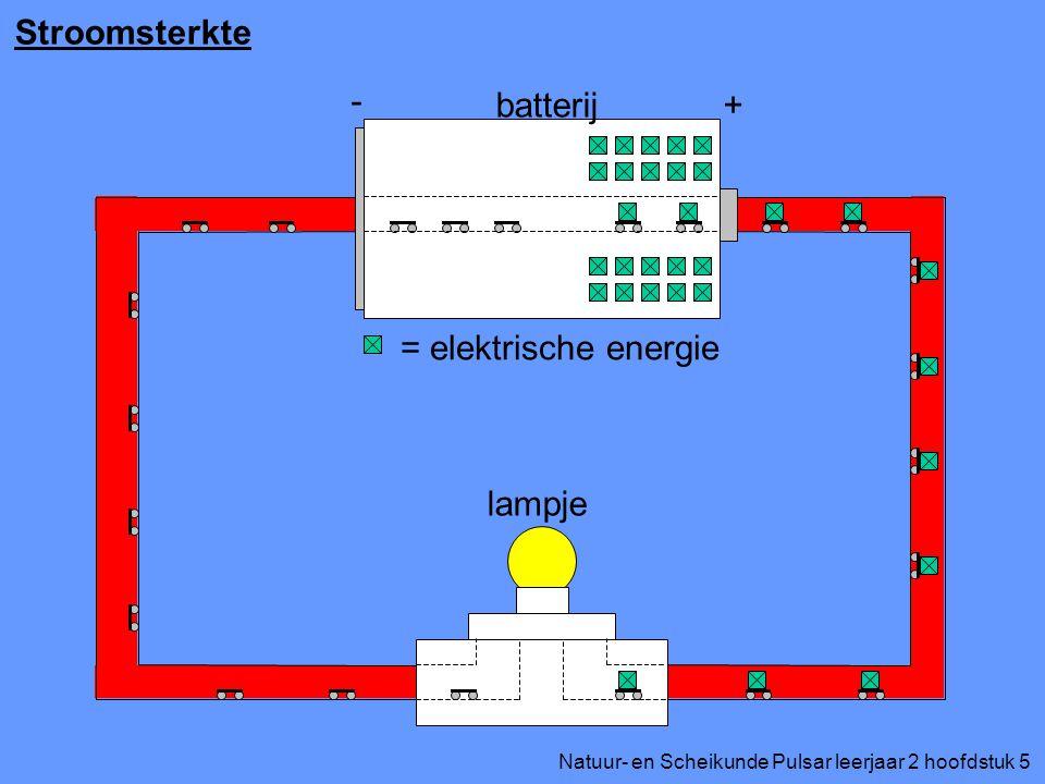 Natuur- en Scheikunde Pulsar leerjaar 2 hoofdstuk 5 Stroomsterkte + - batterij lampje = elektrische energie