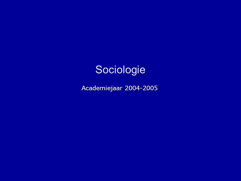 Contactinformatie Onderwijsassistenten: – –Mieke Denuwelaere: Mieke.Denuwelaere@UGent.be Mieke.Denuwelaere@UGent.be – –Kevin Bruynooghe: Kevin.Bruynooghe@UGent.be Kevin.Bruynooghe@UGent.be Vakgroep Sociologie: Korte Meer 5 http://www.psw.ugent.be/socio/