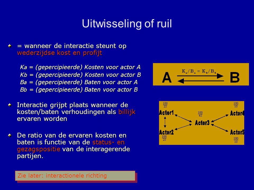 Uitwisseling of ruil = wanneer de interactie steunt op wederzijdse kost en profijt K a = (gepercipieerde) Kosten voor actor A K b = (gepercipieerde) Kosten voor actor B B a = (gepercipieerde) Baten voor actor A B b = (gepercipieerde) Baten voor actor B Interactie grijpt plaats wanneer de kosten/baten verhoudingen als billijk ervaren worden De ratio van de ervaren kosten en baten is functie van de status- en gezagspositie van de interagerende partijen.
